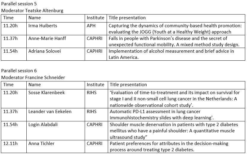 Presentations-of-PhD-students-3